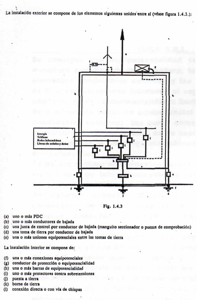 sistemas de p.a.t. equipotenciado o integrados